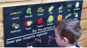 Vegetable Blackboard (A1)
